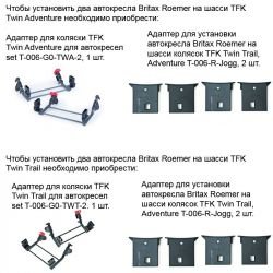 Адаптер для коляски TFK (ТФК Твин) Joggster/Twin для автокресла Römer T-006-R-Jogg